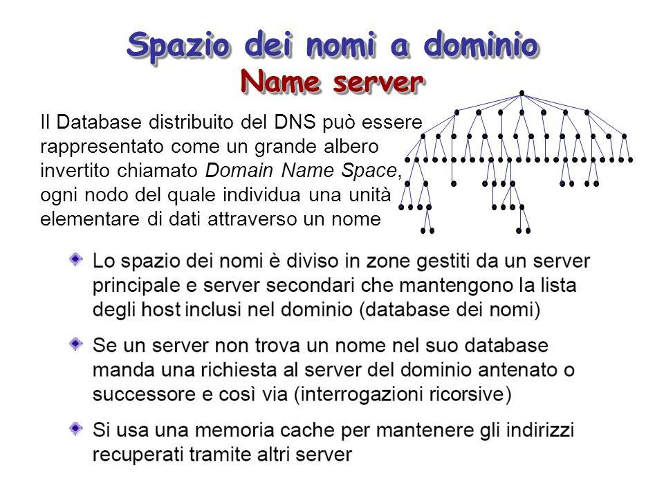 Come funziona il DNS .