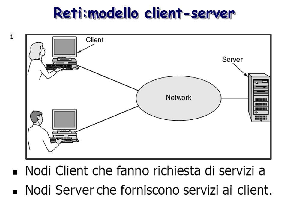 Reti:modello client-server