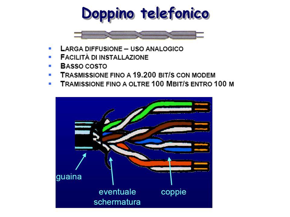Le tecnologie trasmissive Cavo coassiale Doppino telefonico Fibre ottiche Onde radio