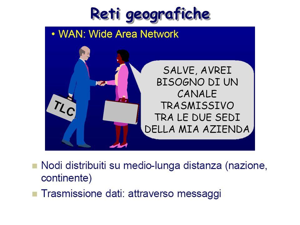 Reti Metropolitane MAN (Metropolitan Area Network) Reti Metropolitane MAN (Metropolitan Area Network)