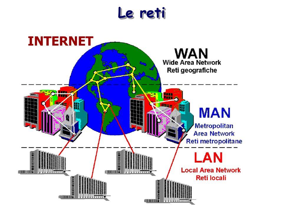 Reti di reti (Internet)