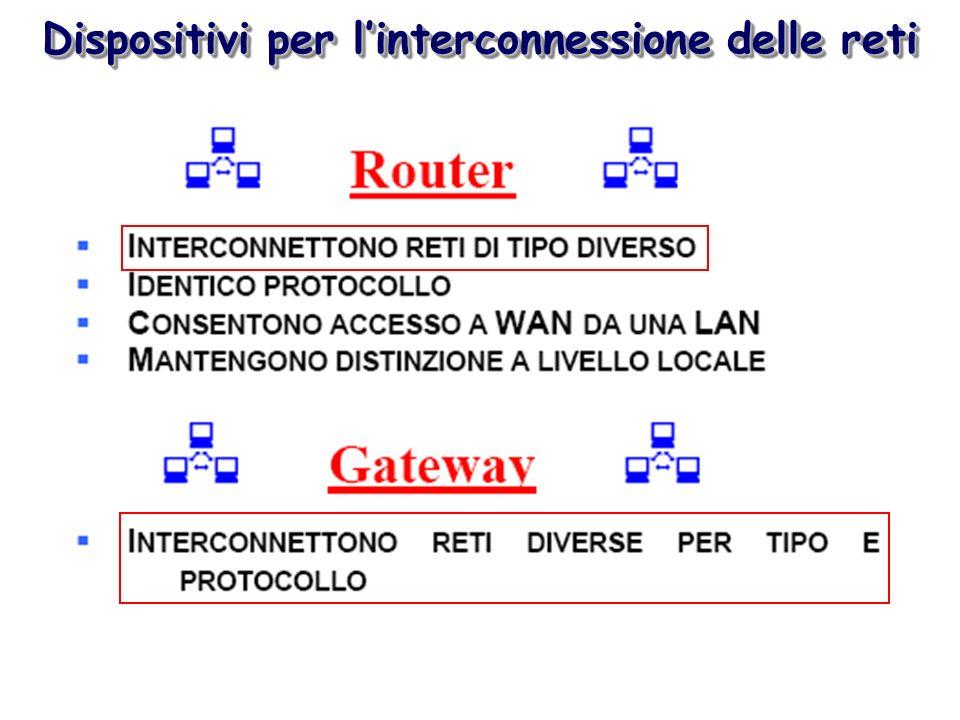 Dispositivi per linterconnessione delle reti