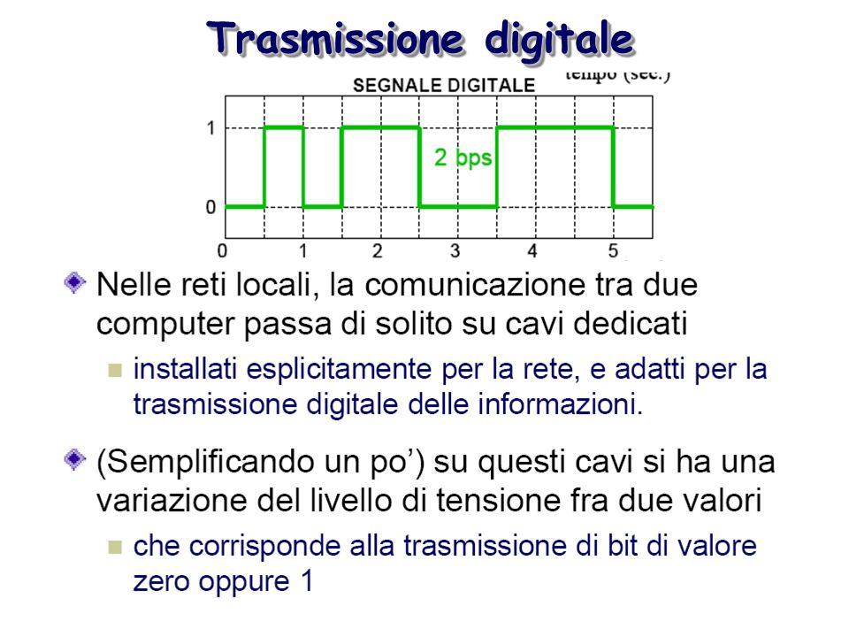 La Trasmissione digitale digitale analogica analogica La Trasmissione digitale digitale analogica analogica