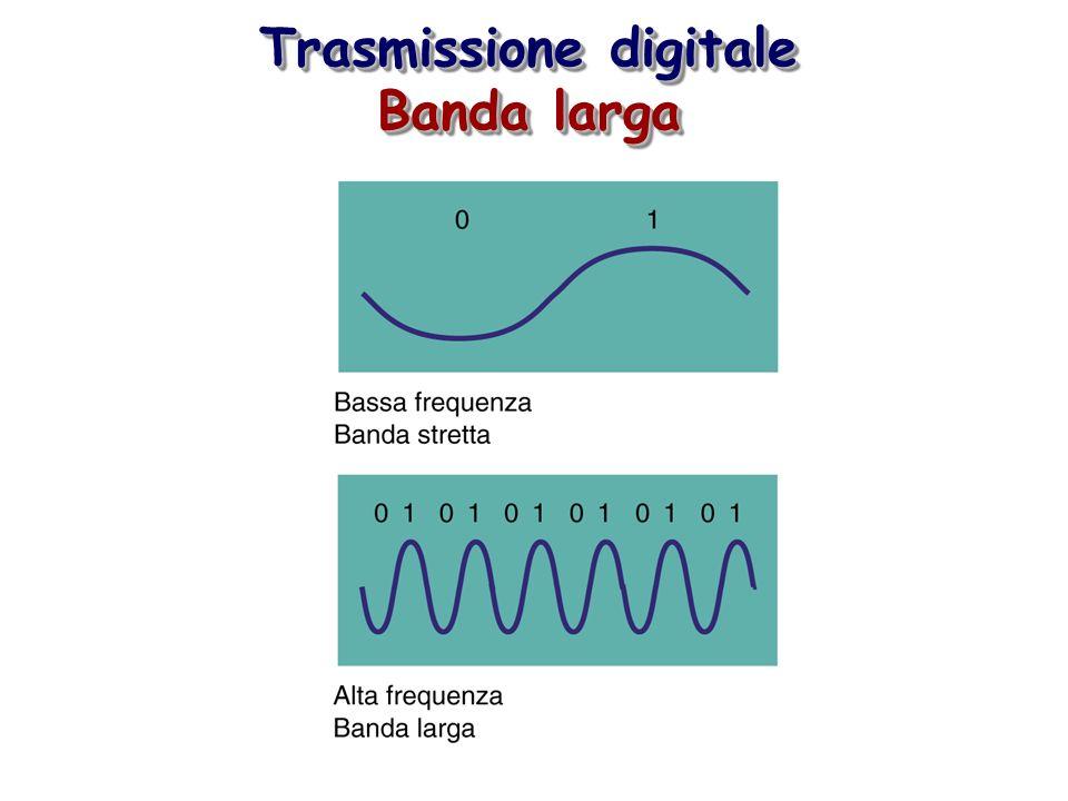 Trasmissione digitale e analogica modem modem