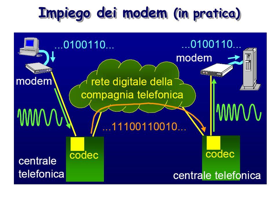 Impiego dei modem (in pratica)