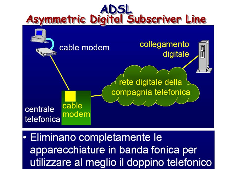 ISDN Integrated Services Digital Network ISDN