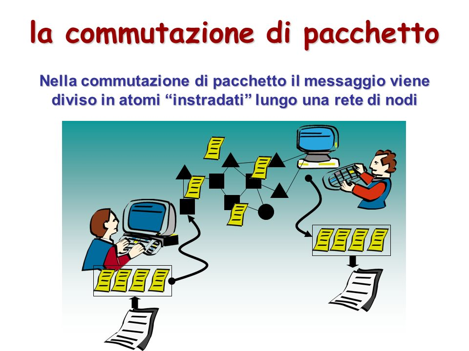 Nella comunicazione punto a punto esiste un canale fisico dedicato comunicazione punto a punto