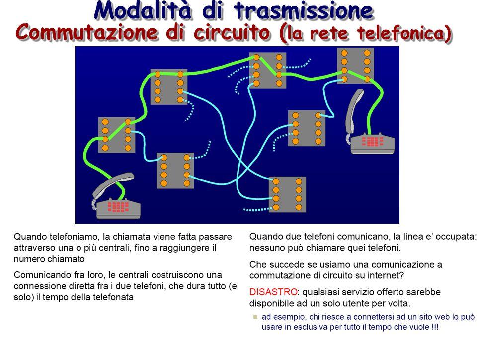 la commutazione di pacchetto Nella commutazione di pacchetto il messaggio viene diviso in atomi instradati lungo una rete di nodi