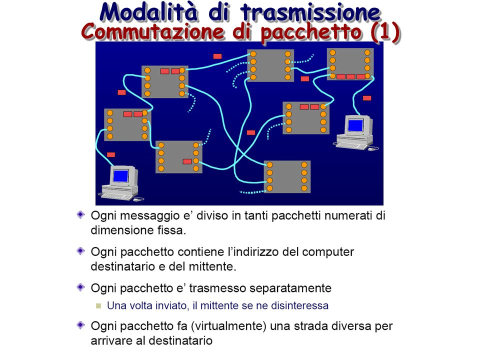 Modalità di trasmissione Commutazione di circuito ( la rete telefonica) Modalità di trasmissione Commutazione di circuito ( la rete telefonica)
