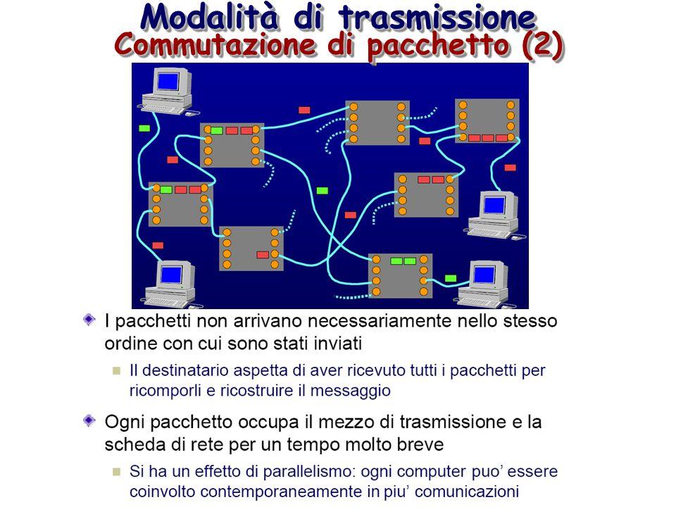 Modalità di trasmissione Commutazione di pacchetto (1) Modalità di trasmissione Commutazione di pacchetto (1)