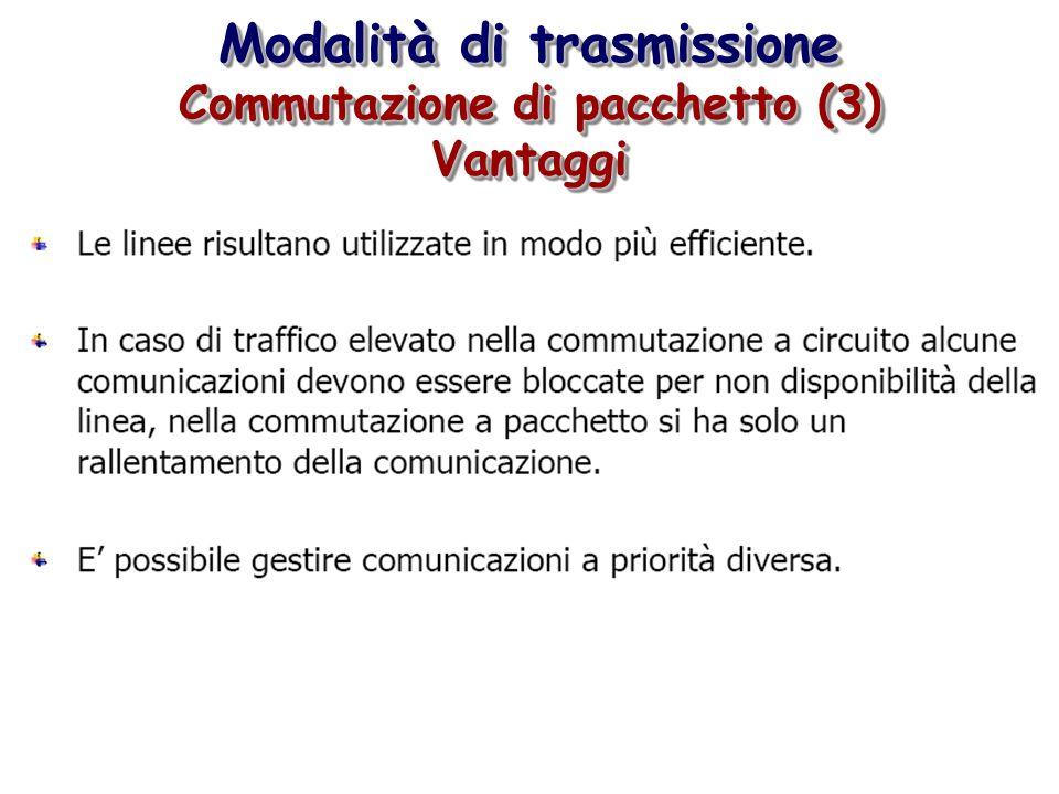 Modalità di trasmissione Commutazione di pacchetto (2) Modalità di trasmissione Commutazione di pacchetto (2)