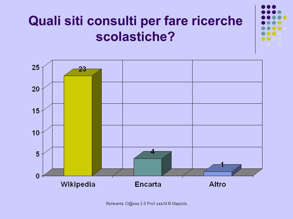 Referente Cl@sse 2.0 Prof.ssa M.R.Mazzola Quali siti consulti per fare ricerche scolastiche?