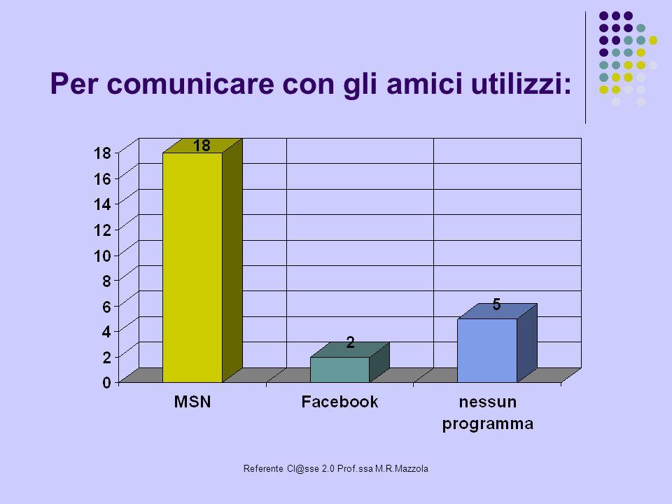 Referente Cl@sse 2.0 Prof.ssa M.R.Mazzola Per comunicare con gli amici utilizzi: