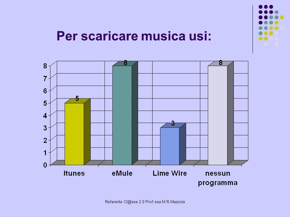 Referente Cl@sse 2.0 Prof.ssa M.R.Mazzola Per scaricare musica usi: