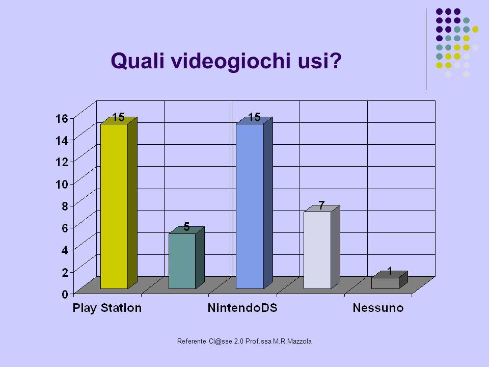 Referente Cl@sse 2.0 Prof.ssa M.R.Mazzola Quali videogiochi usi?