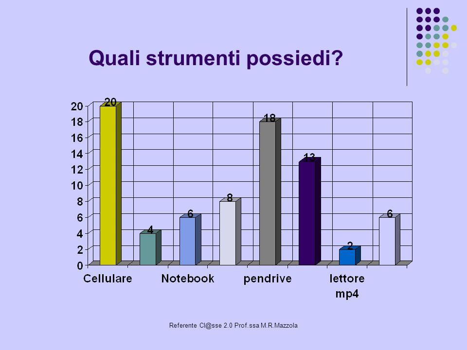 Referente Cl@sse 2.0 Prof.ssa M.R.Mazzola Quali strumenti possiedi?