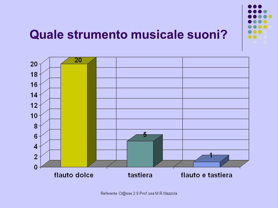 Referente Cl@sse 2.0 Prof.ssa M.R.Mazzola Quale strumento musicale suoni?