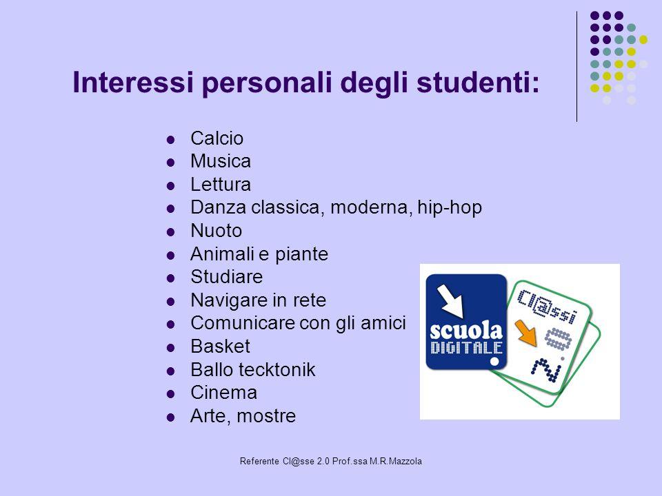 Referente Cl@sse 2.0 Prof.ssa M.R.Mazzola Interessi personali degli studenti: Calcio Musica Lettura Danza classica, moderna, hip-hop Nuoto Animali e p