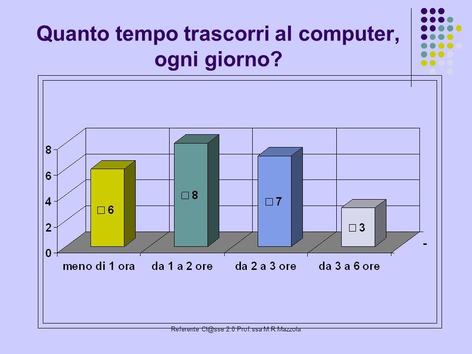 Referente Cl@sse 2.0 Prof.ssa M.R.Mazzola Quanto tempo trascorri al computer, ogni giorno?