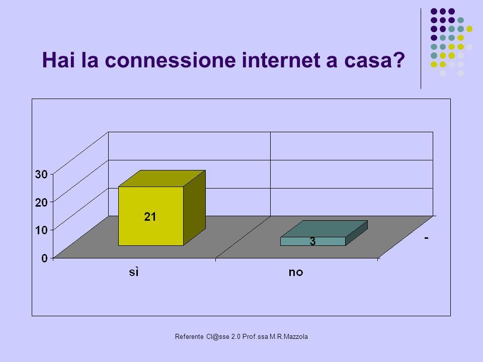 Referente Cl@sse 2.0 Prof.ssa M.R.Mazzola Hai la connessione internet a casa?