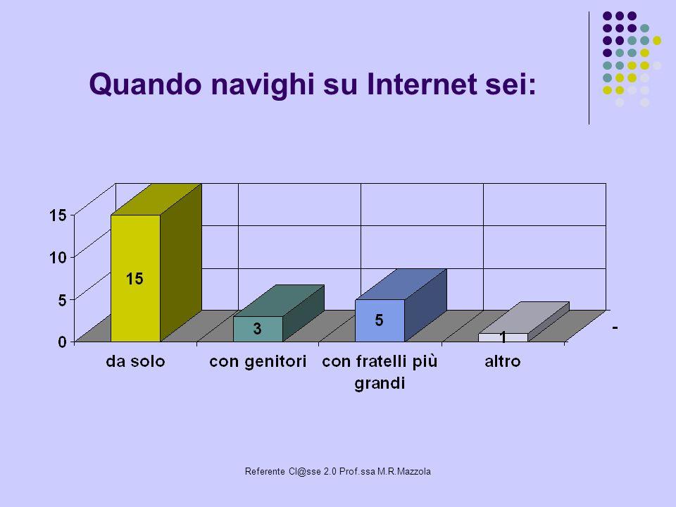 Referente Cl@sse 2.0 Prof.ssa M.R.Mazzola Navighi in Internet per: