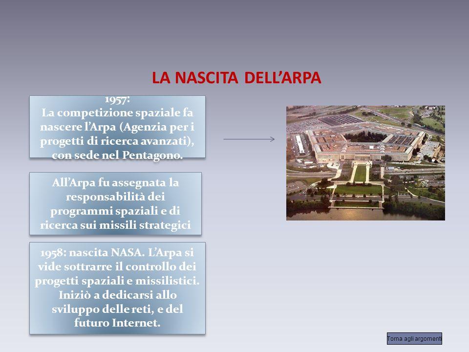 LA NASCITA DELLARPA AllArpa fu assegnata la responsabilità dei programmi spaziali e di ricerca sui missili strategici 1958: nascita NASA.