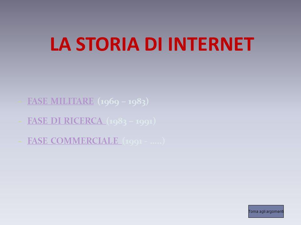 LA STORIA DI INTERNET - FASE MILITARE (1969 – 1983) FASE MILITARE - FASE DI RICERCA (1983 – 1991) FASE DI RICERCA - FASE COMMERCIALE (1991 - …..) FASE COMMERCIALE Torna agli argomenti