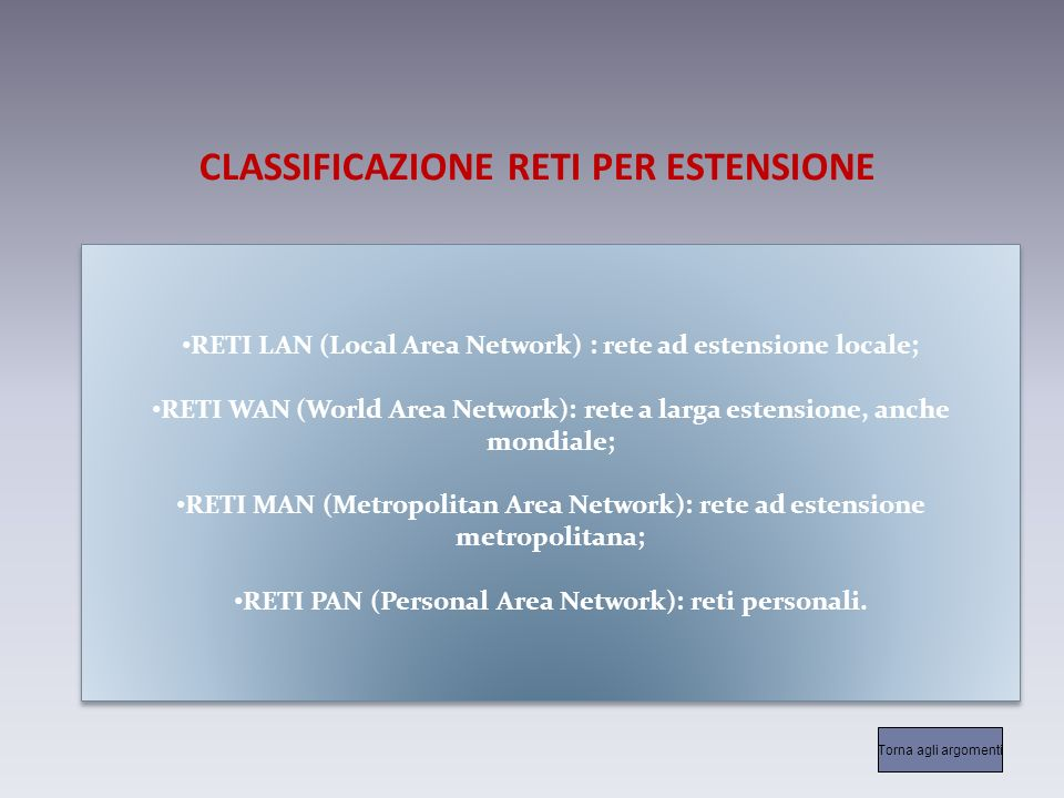 CLASSIFICAZIONE RETI PER ESTENSIONE RETI LAN (Local Area Network) : rete ad estensione locale; RETI WAN (World Area Network): rete a larga estensione,