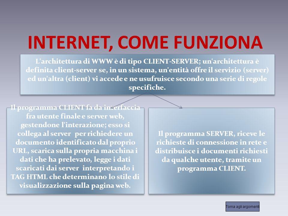 INTERNET, COME FUNZIONA L architettura di WWW è di tipo CLIENT-SERVER; un architettura è definita client-server se, in un sistema, un entità offre il servizio (server) ed un altra (client) vi accede e ne usufruisce secondo una serie di regole specifiche.