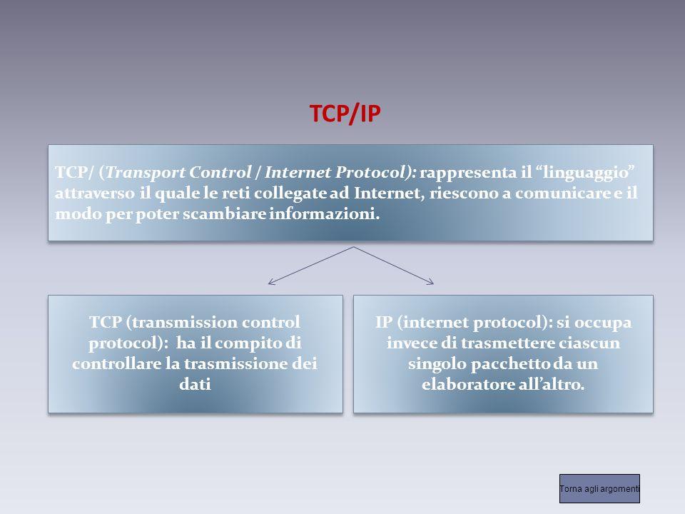 TCP/IP TCP/ (Transport Control / Internet Protocol): rappresenta il linguaggio attraverso il quale le reti collegate ad Internet, riescono a comunicare e il modo per poter scambiare informazioni.
