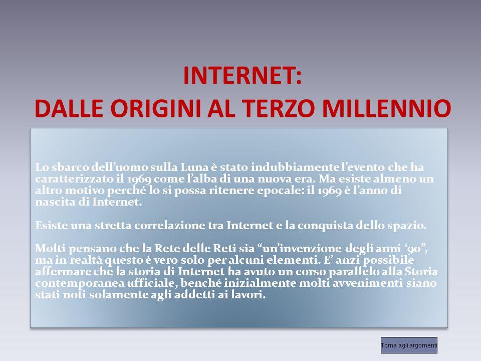 INTERNET: DALLE ORIGINI AL TERZO MILLENNIO NASCITA ARPA STORIA DI INTERNET INTERNET, RETE FRA LE RETI CLASSIFICAZIONE RETI PER ESTENSIONE COME FUNZIONA INTERNET INTERNET (HTML ) IL MONDO DI INTERNET NASCITA ARPA STORIA DI INTERNET INTERNET, RETE FRA LE RETI CLASSIFICAZIONE RETI PER ESTENSIONE COME FUNZIONA INTERNET INTERNET (HTML ) IL MONDO DI INTERNET Torna agli argomenti