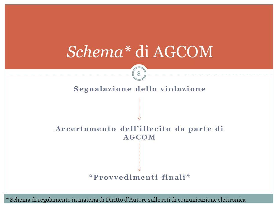 Segnalazione della violazione Accertamento dellillecito da parte di AGCOM Provvedimenti finali 8 Schema* di AGCOM * Schema di regolamento in materia d
