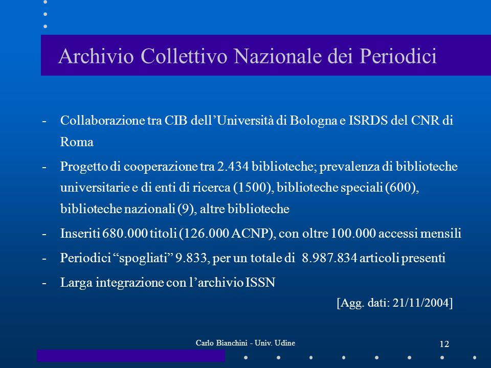 Carlo Bianchini - Univ. Udine 12 Archivio Collettivo Nazionale dei Periodici -Collaborazione tra CIB dellUniversità di Bologna e ISRDS del CNR di Roma