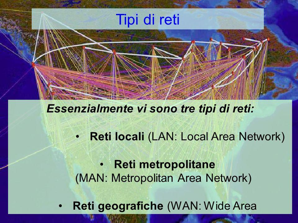 Tipi di reti Essenzialmente vi sono tre tipi di reti: Reti locali (LAN: Local Area Network) Reti metropolitane (MAN: Metropolitan Area Network) Reti geografiche (WAN: Wide Area