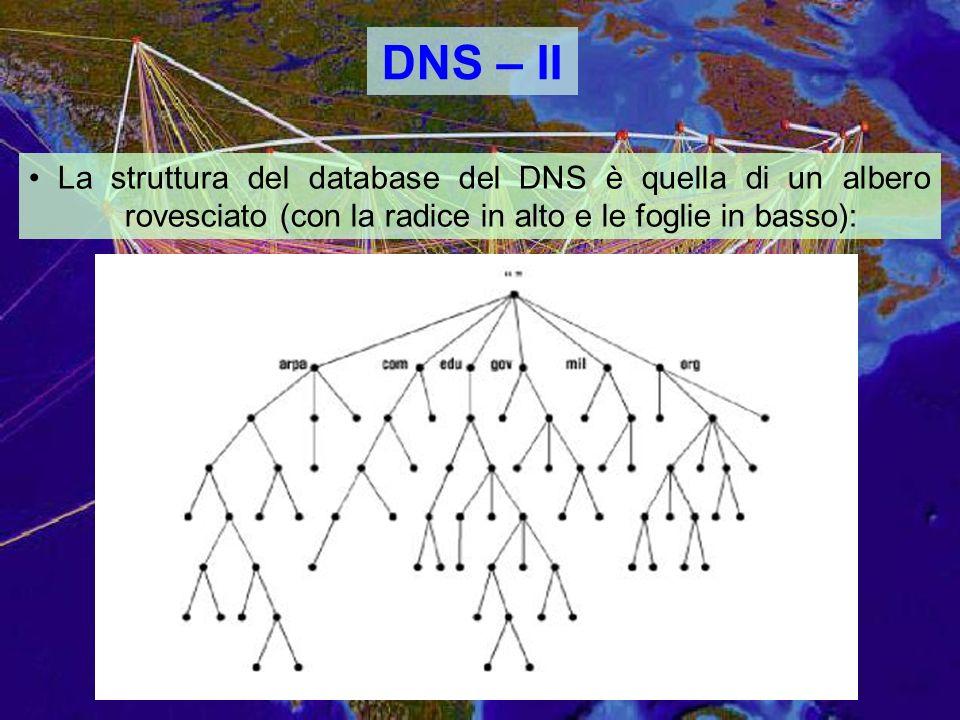 DNS – II La struttura del database del DNS è quella di un albero rovesciato (con la radice in alto e le foglie in basso):