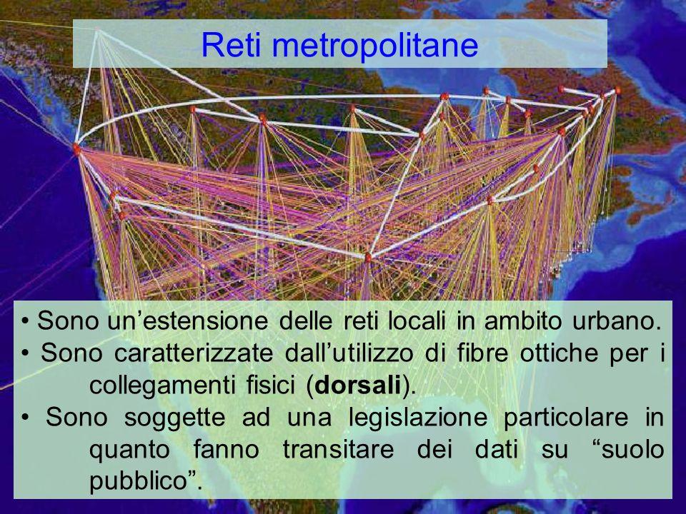 Reti metropolitane Sono unestensione delle reti locali in ambito urbano.