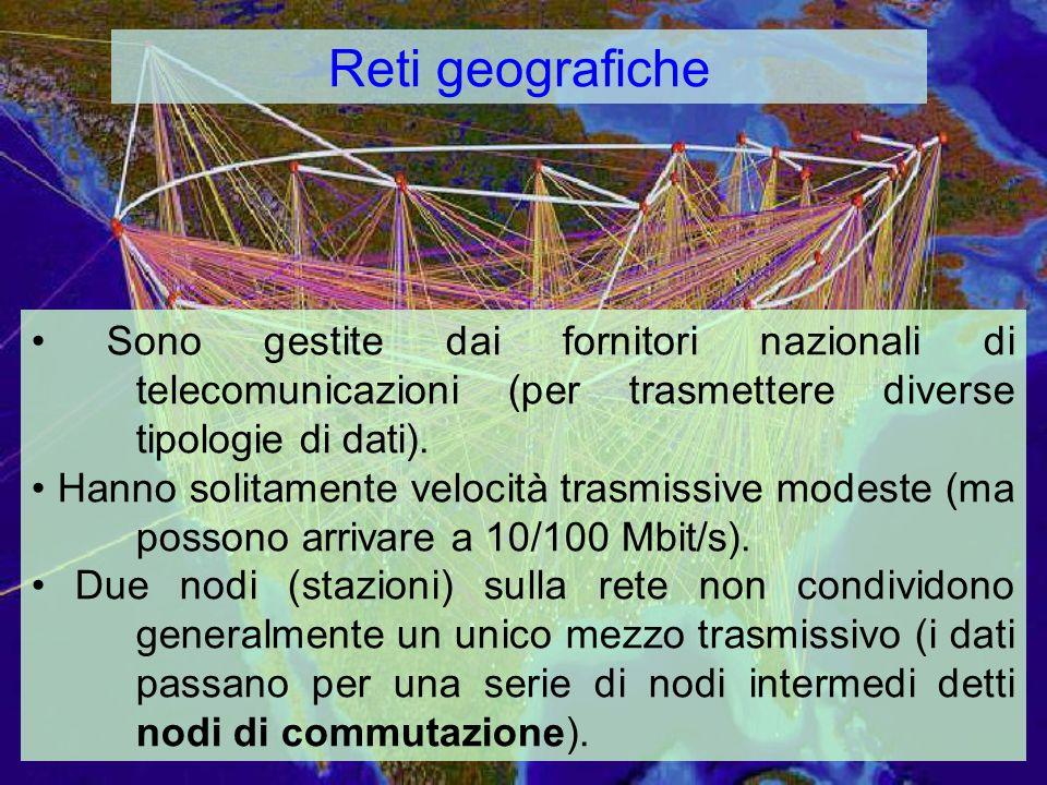 Reti geografiche Sono gestite dai fornitori nazionali di telecomunicazioni (per trasmettere diverse tipologie di dati).