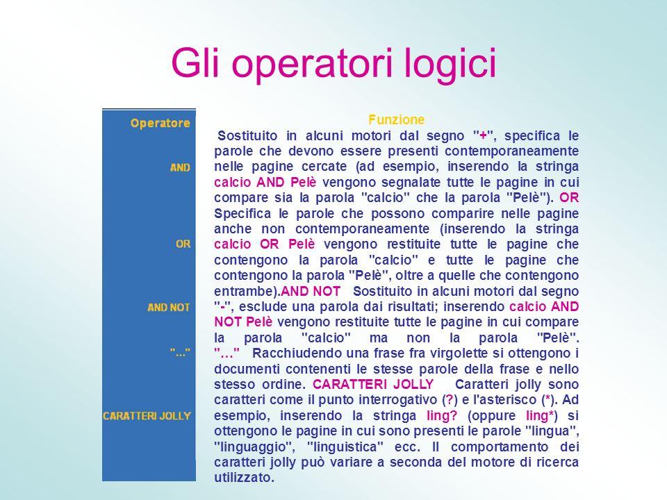 Gli operatori logici Funzione Sostituito in alcuni motori dal segno