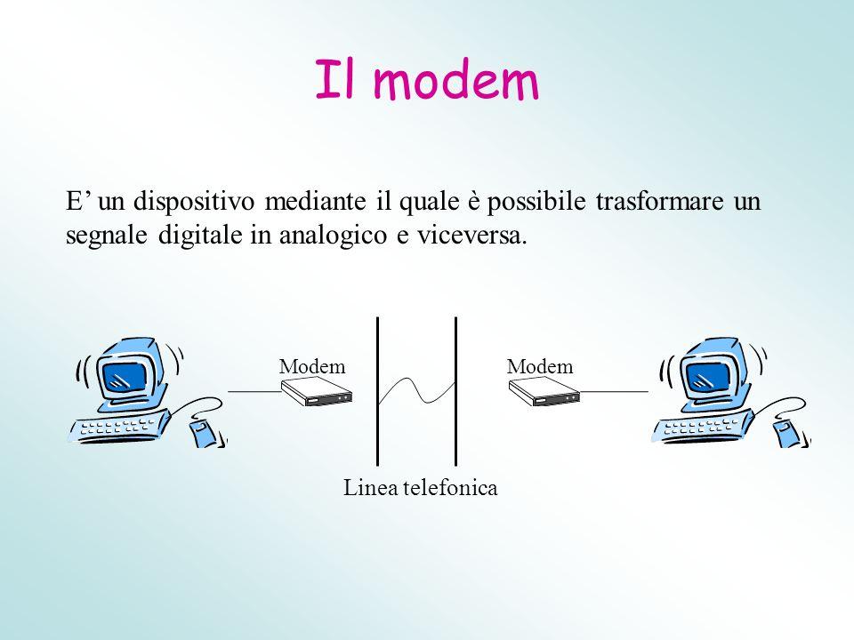 Il modem E un dispositivo mediante il quale è possibile trasformare un segnale digitale in analogico e viceversa. Modem Linea telefonica