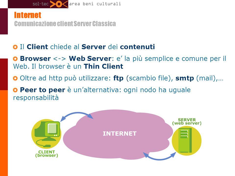 Internet Comunicazione client Server Classica Il Client chiede al Server dei contenuti Browser Web Server: e la più semplice e comune per il Web.