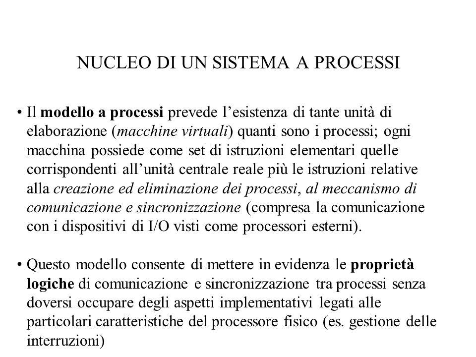 Si chiama nucleo (kernel) il modulo (o insieme di funzioni) realizzato in software, hardware o firmware che supporta il concetto di processo e realizza gli strumenti per la gestione dei processi.