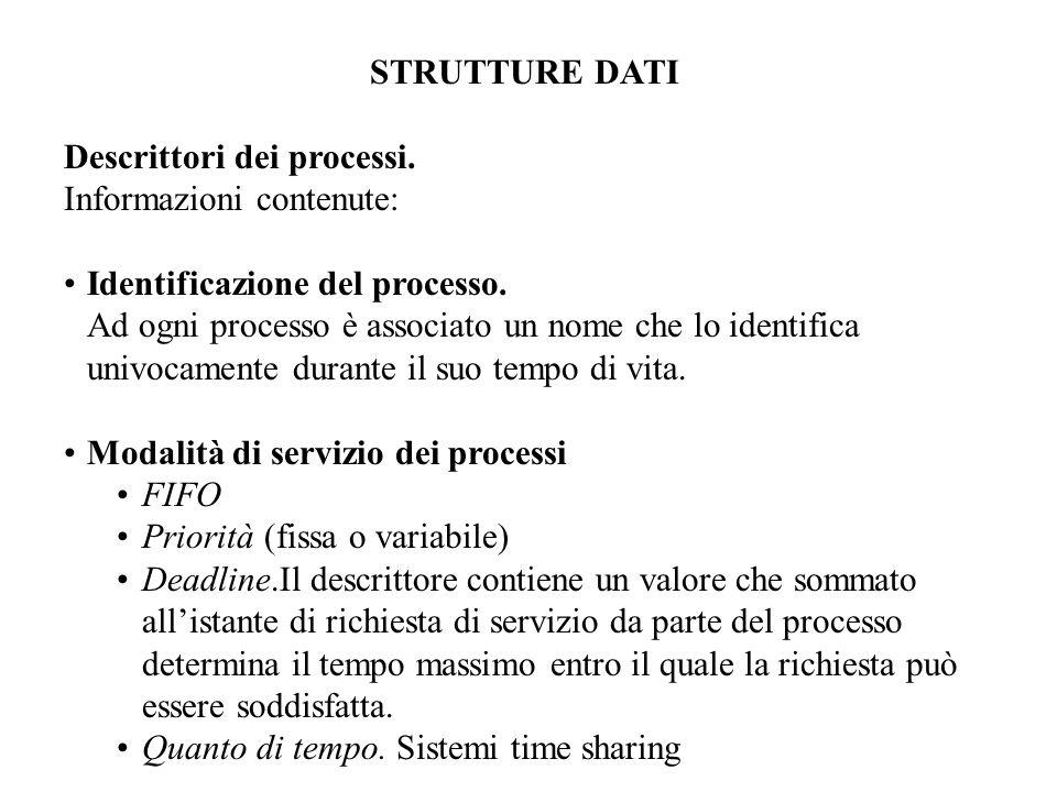 STRUTTURE DATI Descrittori dei processi. Informazioni contenute: Identificazione del processo.