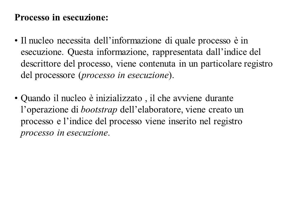 Processo in esecuzione: Il nucleo necessita dell'informazione di quale processo è in esecuzione.