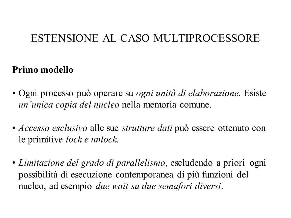 ESTENSIONE AL CASO MULTIPROCESSORE Primo modello Ogni processo può operare su ogni unità di elaborazione.