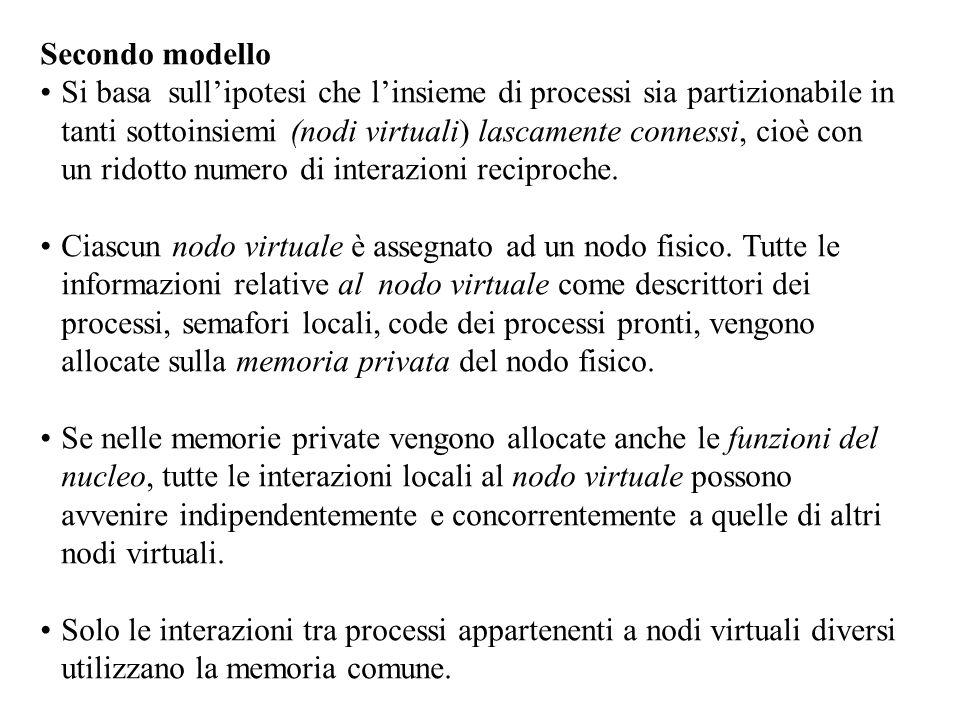 Secondo modello Si basa sull'ipotesi che l'insieme di processi sia partizionabile in tanti sottoinsiemi (nodi virtuali) lascamente connessi, cioè con un ridotto numero di interazioni reciproche.