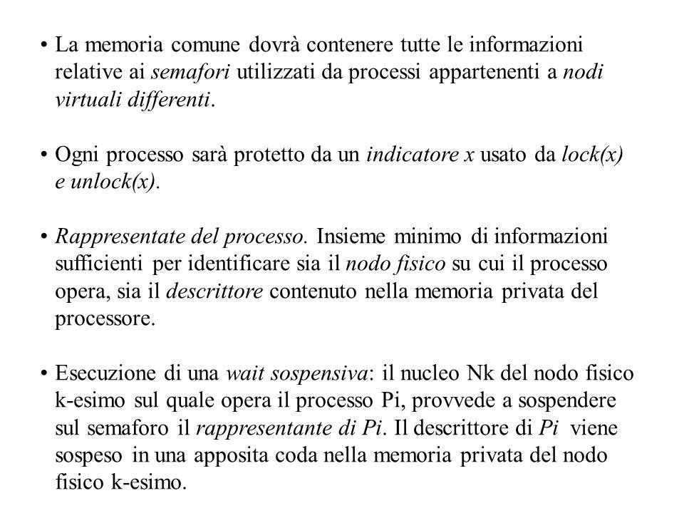 La memoria comune dovrà contenere tutte le informazioni relative ai semafori utilizzati da processi appartenenti a nodi virtuali differenti.