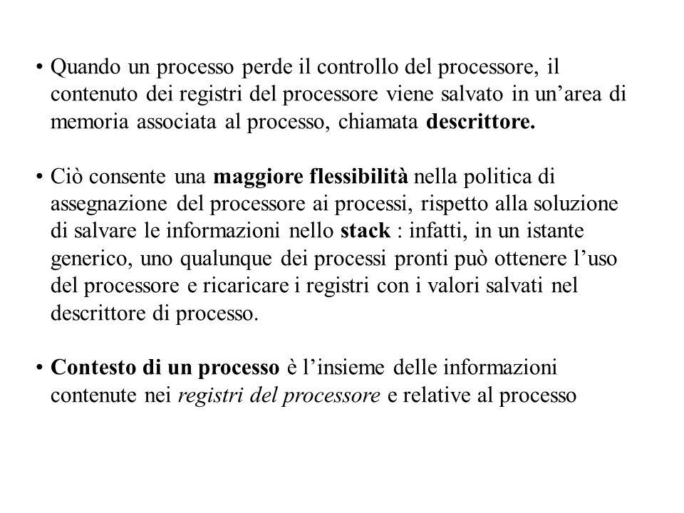 La funzione fondamentale del nucleo di un sistema a processi è la gestione delle transizioni di stato dei processi.