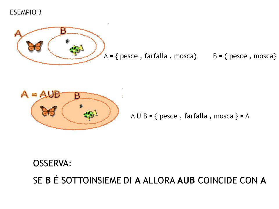 A = { pesce, farfalla, mosca} B = { pesce, mosca} A U B = { pesce, farfalla, mosca } = A OSSERVA: SE B È SOTTOINSIEME DI A ALLORA AUB COINCIDE CON A E