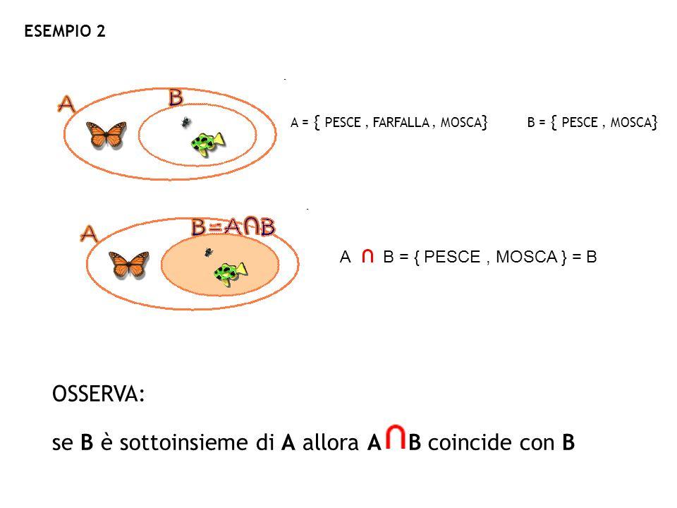 A = { PESCE, FARFALLA, MOSCA } B = { PESCE, MOSCA } OSSERVA: se B è sottoinsieme di A allora A B coincide con B ESEMPIO 2 A B = { PESCE, MOSCA } = B