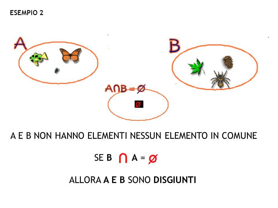 A E B NON HANNO ELEMENTI NESSUN ELEMENTO IN COMUNE SE B A = ALLORA A E B SONO DISGIUNTI ESEMPIO 2